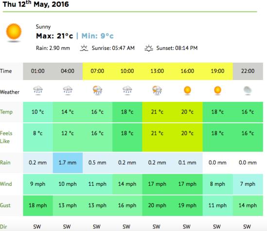 Screen Shot 2016-05-11 at 18.54.29