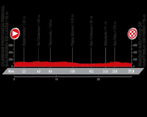 vuelta-a-espana-2016-stage-1-ttt-1470908310