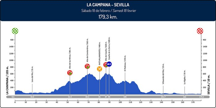vuelta-a-andalucia-ruta-ciclista-del-sol-2017-stage-4-1485552357