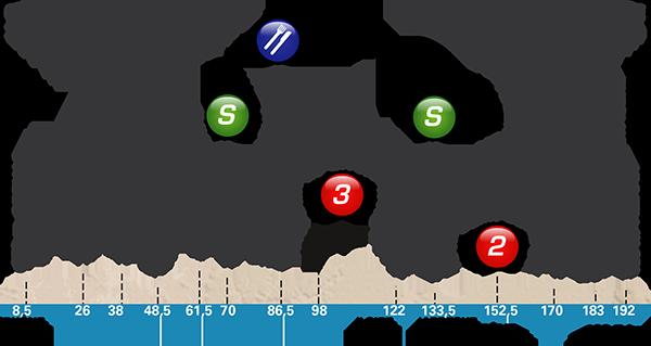 paris-nice-2017-stage-5-1487779811