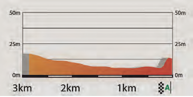 -volta-ciclista-a-catalunya-2017-stage-1-1489137313