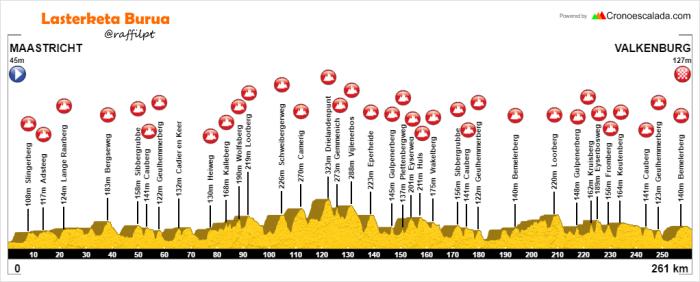 amstel-gold-race-2017
