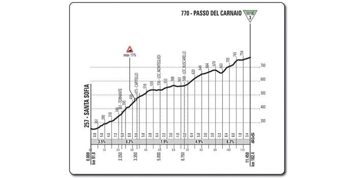 giro-ditalia-2017-stage-11-1493203042