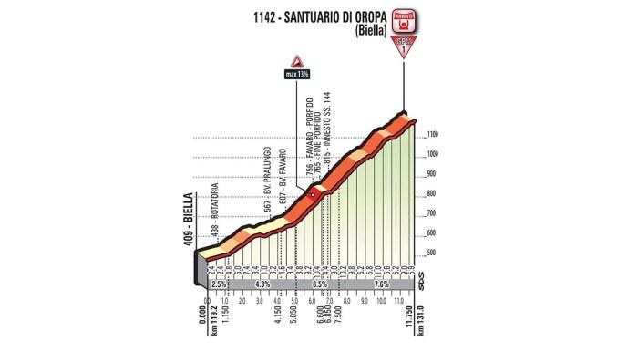 giro-ditalia-2017-stage-14-1493203726