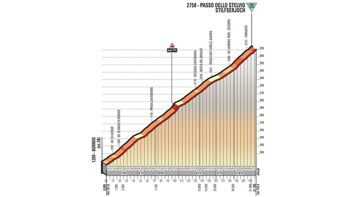 giro-ditalia-2017-stage-16-1493204075
