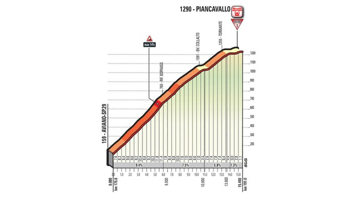 giro-ditalia-2017-stage-19-1493204423