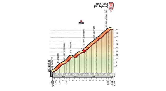 giro-ditalia-2017-stage-4-1493201914