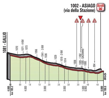 stage-20-1km