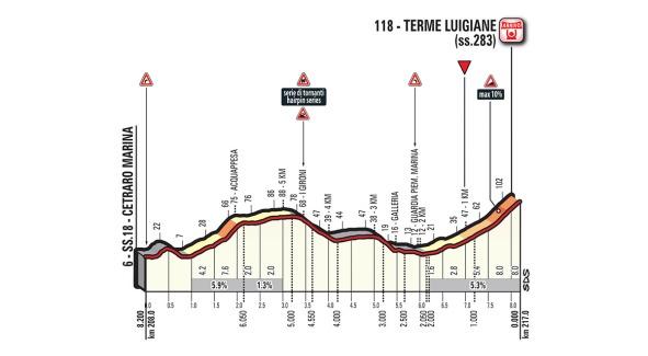 T06_Terme-Luigiane_ukm_web