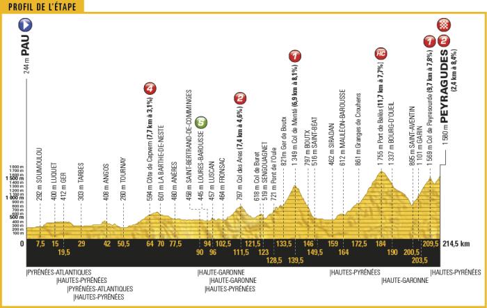 tour-de-france-2017-stage-12-1495792411