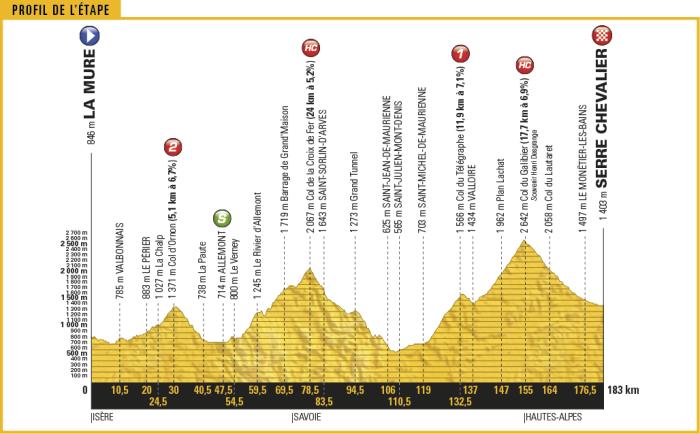 tour-de-france-2017-stage-17-1495792492