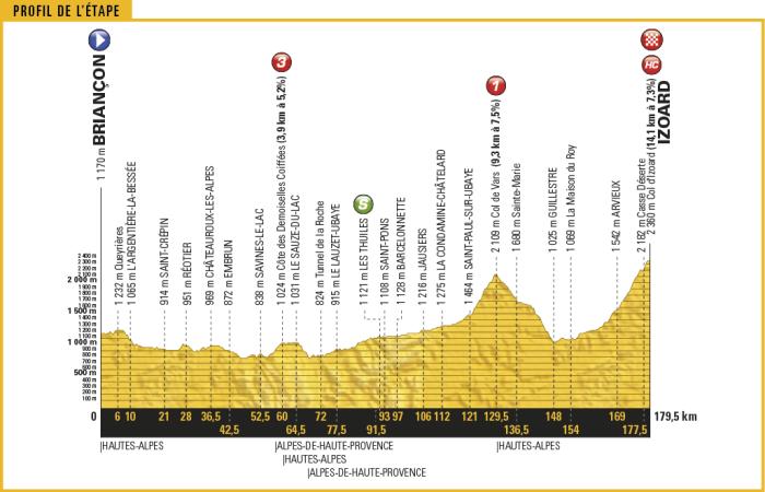 tour-de-france-2017-stage-18-1495792571