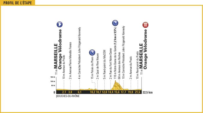 tour-de-france-2017-stage-20-1495792588