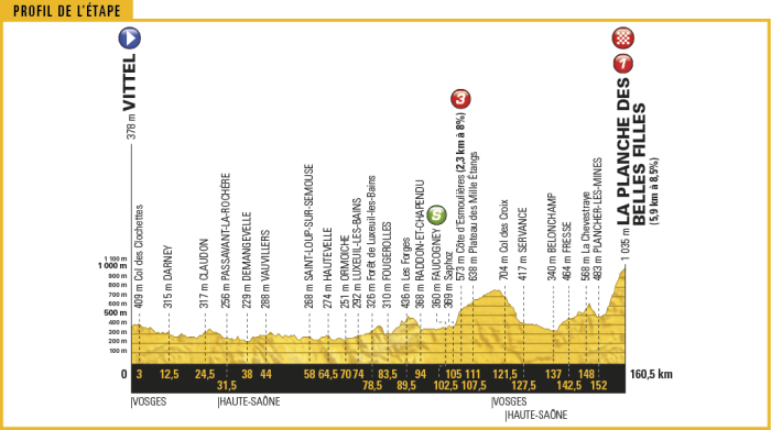 tour-de-france-2017-stage-5-1495792537.png