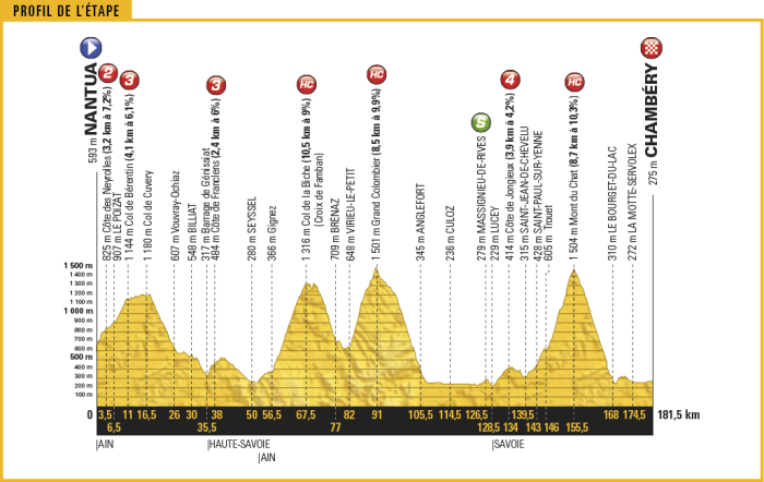 tour-de-france-2017-stage-9-1495792377