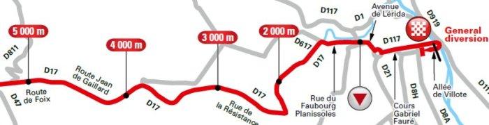 stage-13-5km