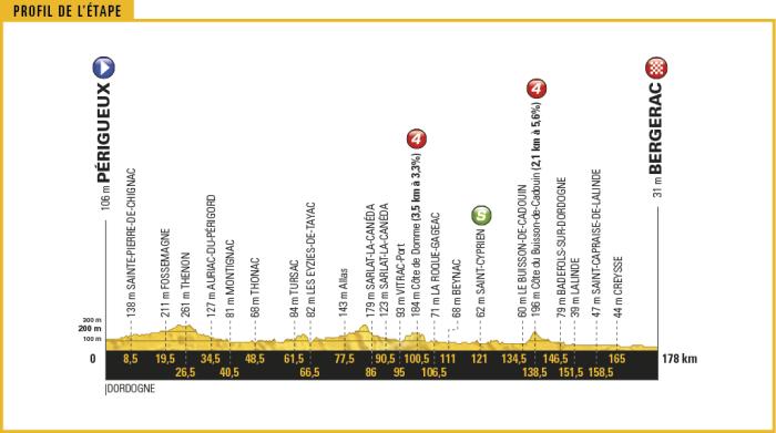 tour-de-france-2017-stage-10-1495792386