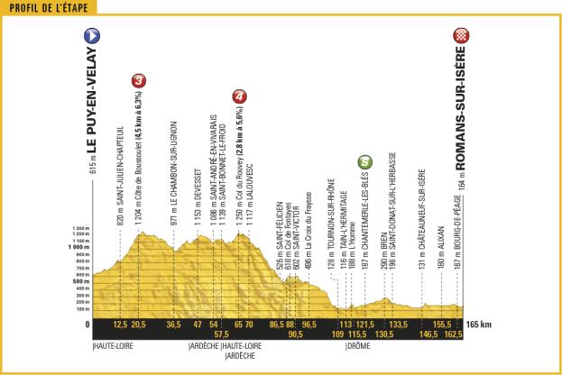 tour-de-france-2017-stage-16-1495792461