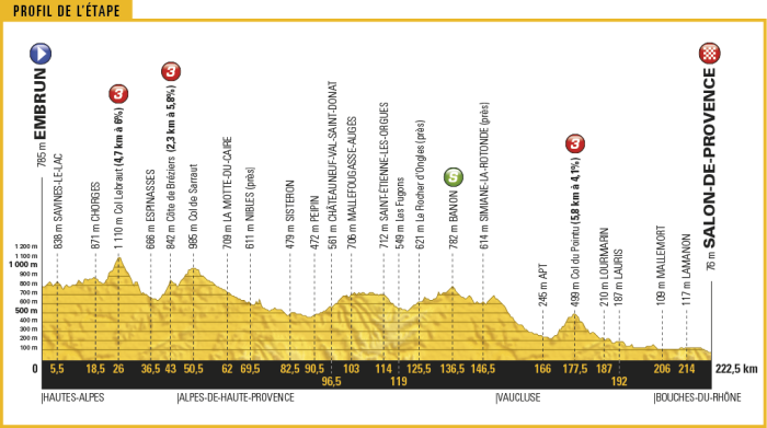 tour-de-france-2017-stage-19-1495792579