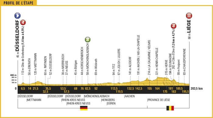 tour-de-france-2017-stage-2-1495792292