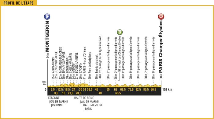 tour-de-france-2017-stage-21-1495792596
