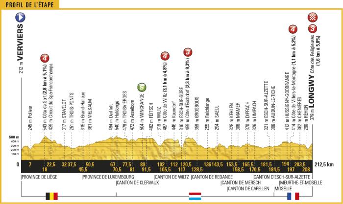 tour-de-france-2017-stage-3-1495792298