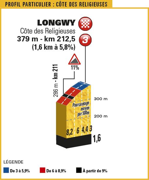 tour-de-france-2017-stage-3-1495792806