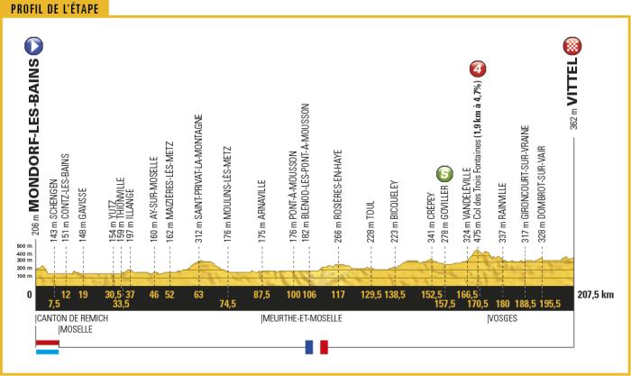 tour-de-france-2017-stage-4-1495792308