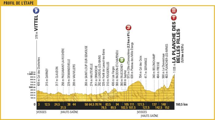 tour-de-france-2017-stage-5-1495792537 (1)