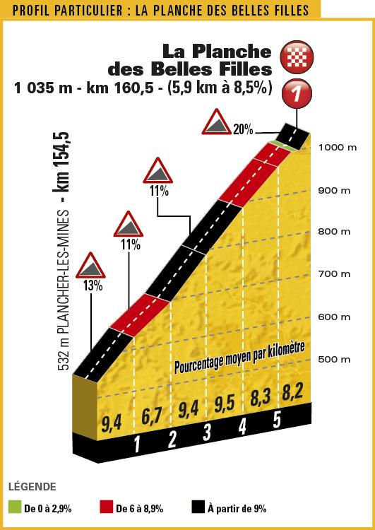tour-de-france-2017-stage-5-1495792825