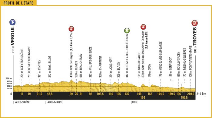 tour-de-france-2017-stage-6-1495792550