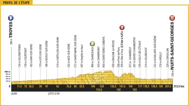 tour-de-france-2017-stage-7-1495792356