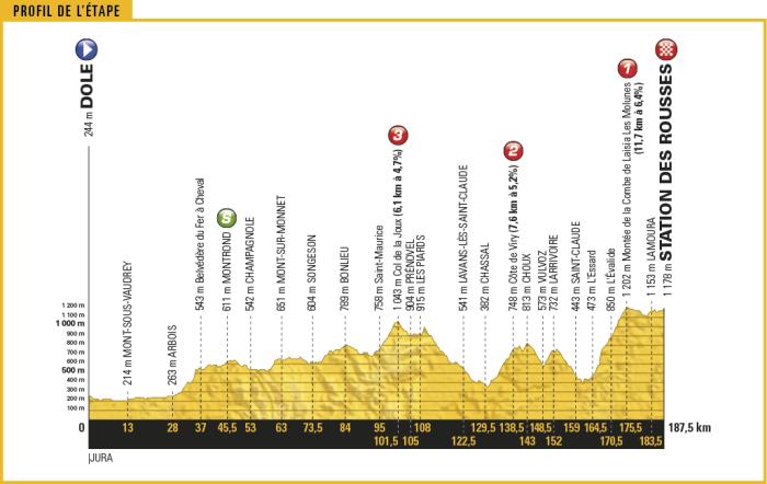 tour-de-france-2017-stage-8-1495792368