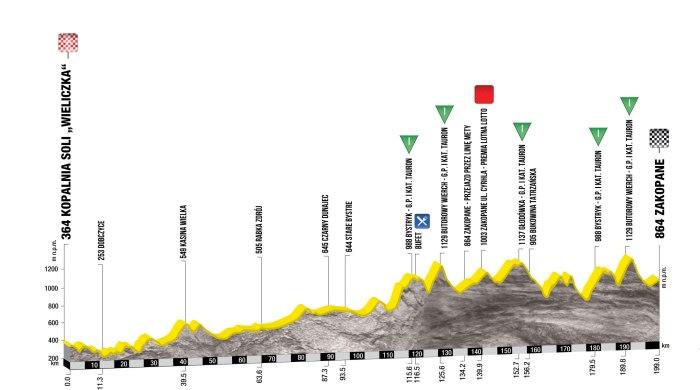 tour-de-pologne-2017-stage-6-1494923857