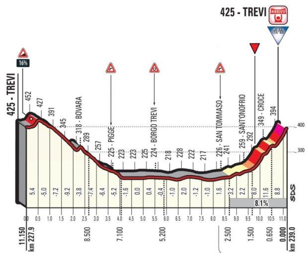 stage-3-1km