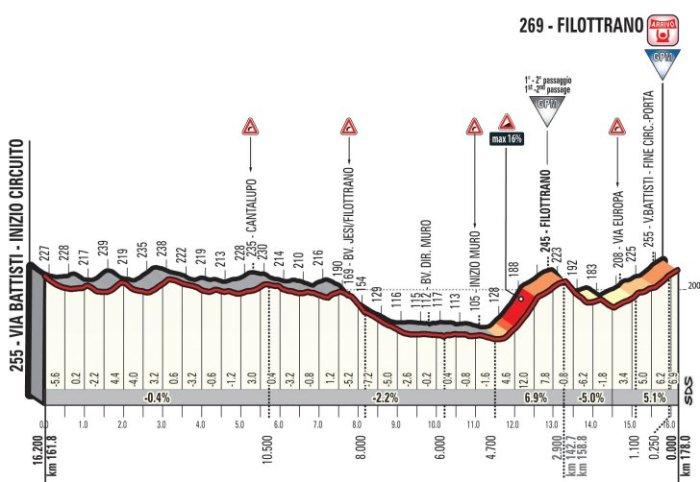 stage-5-1km