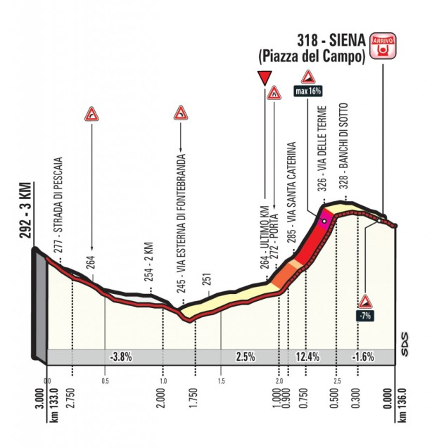 strade-bianche-we-2018-result-finish-n2-4090d0db39