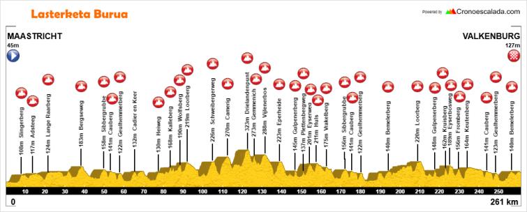 amstel-gold-race-2018