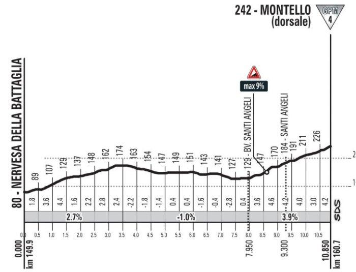 stage-13-montello