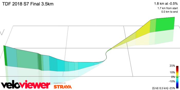 Last1.8km