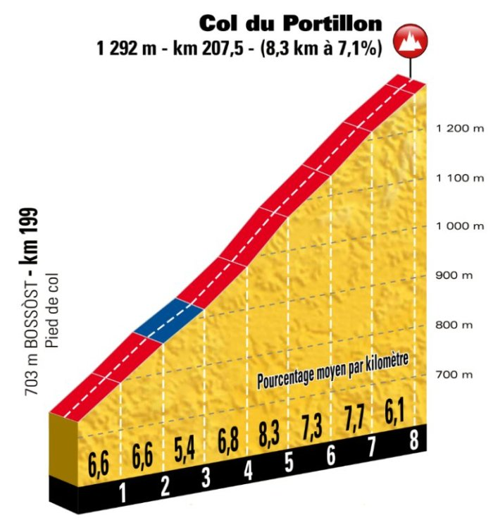 stage-16-col-du-portillon