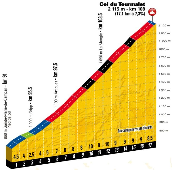stage-19-tourmalet