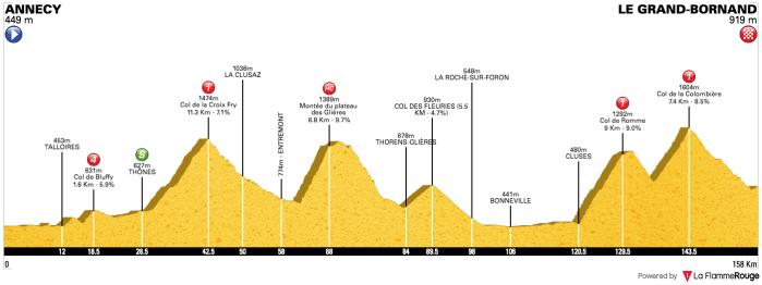 tour-de-france-2018-stage-10