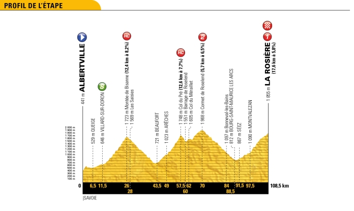 tour-de-france-2018-stage-11-profile-a761dc52c1