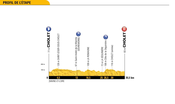 tour-de-france-2018-stage-3-profile-8672fb3def