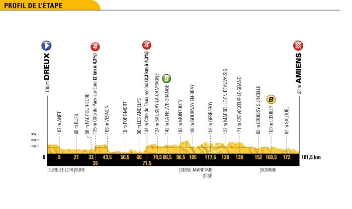 tour-de-france-2018-stage-8-profile-98e88634fe