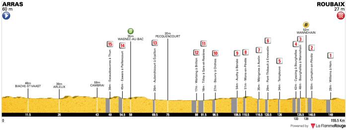 tour-de-france-2018-stage-9