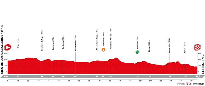 vuelta-a-espana-2018-stage-18